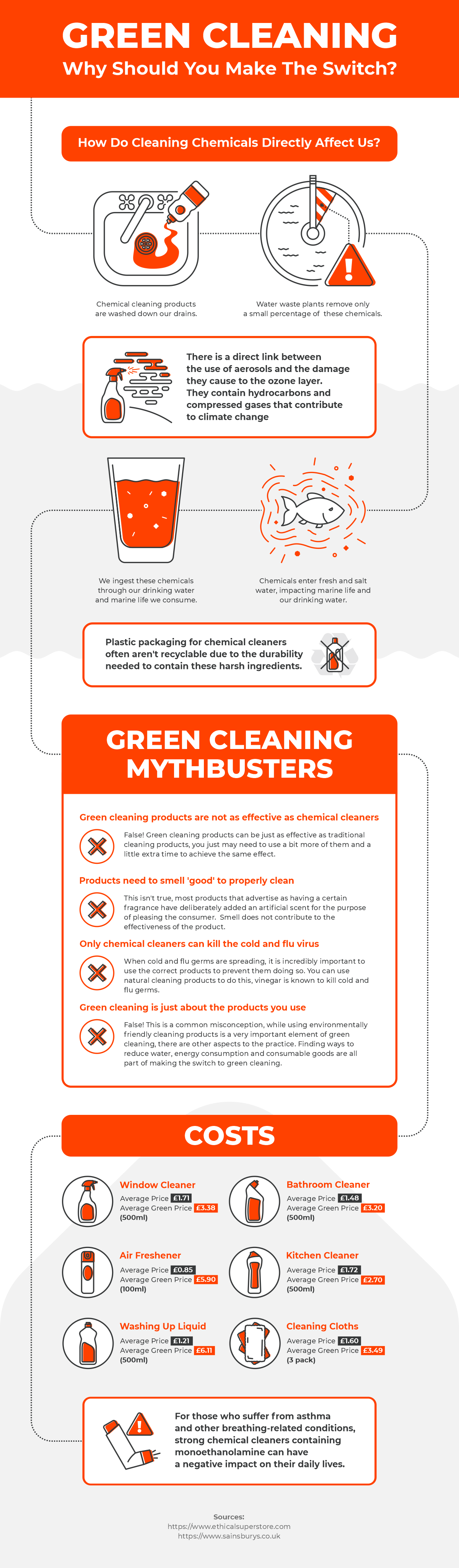 green cleaning information